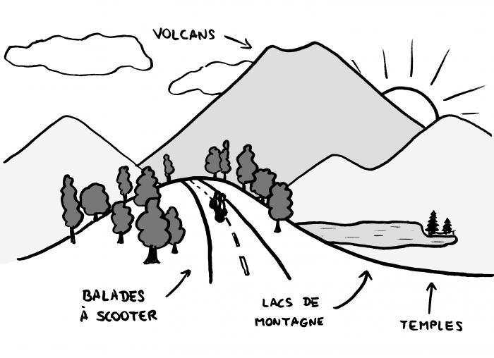 Balades en scooter dans les montagnes balinaises