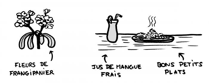 Nourriture balinaise