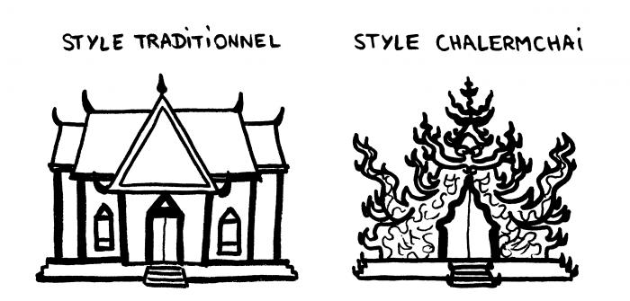 Dessin : style architecturale Chalermchai