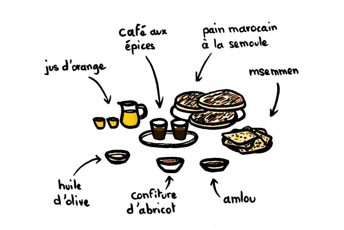 Dessin : petit déjeuner dans le sud du Maroc
