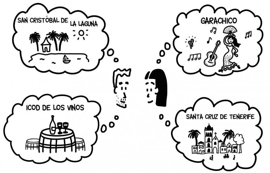 Dessin : à quoi font penser les noms des villes et villages de Tenerife ?