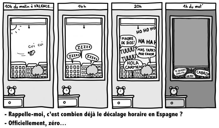 Décalage horaire entre l'Espagne et la France