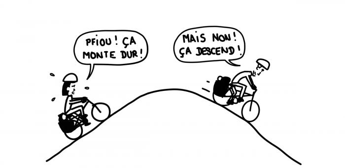 Le relief à vélo