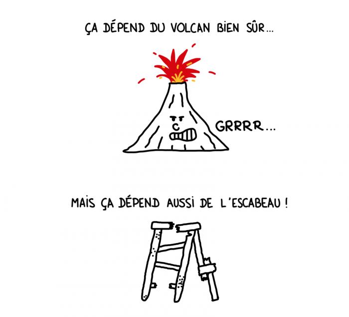 Dessin : ça dépend du volcan