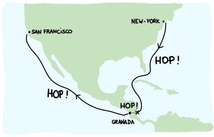 L'ancienne route maritime qui traversait le Nicaragua