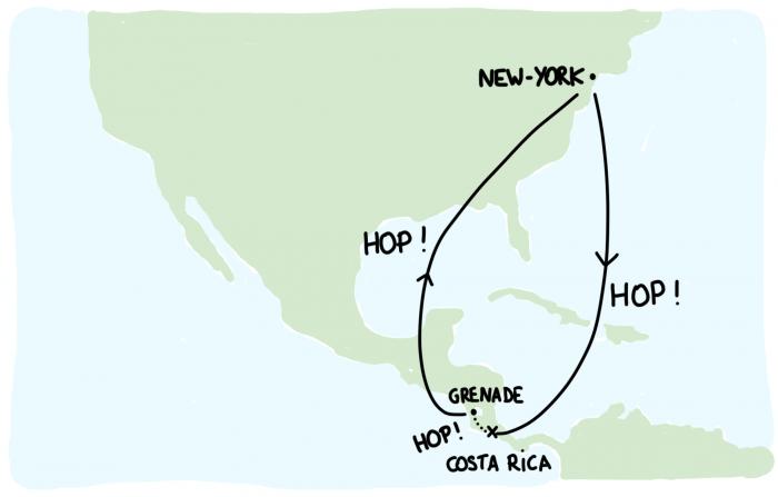 Route des touristes au Costa Rica
