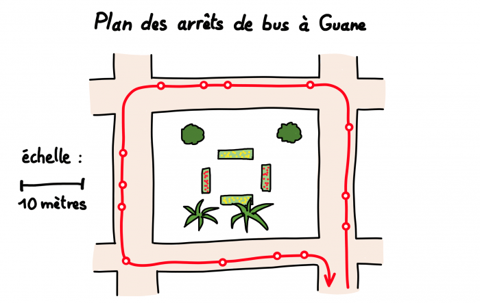 Plan des arrêts de bus de Guane