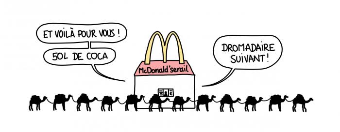 Dessin : le MacDonald'serail