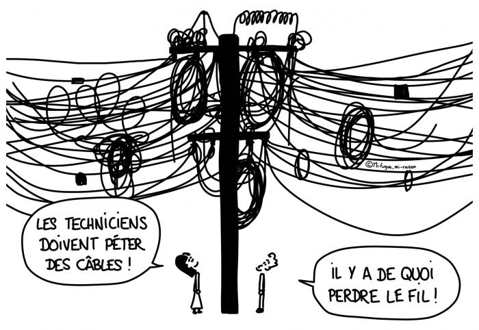 Dessin : les fils électriques en Asie