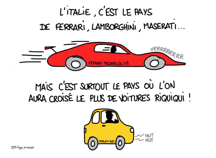 Dessin : L'Italie est le pays de Ferrari, Lamborghini, Maserati, mais c'est surtout celui où on aura croisé le plus de voitures riquiqui !