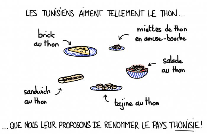 Le dessin du lundi : Les Tunisiens et le thon