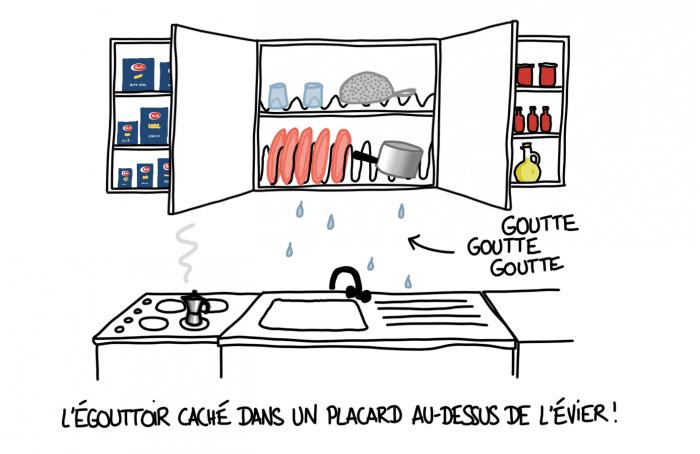 Egouttoir à vaisselle à l'italienne, au-dessus de l'évier