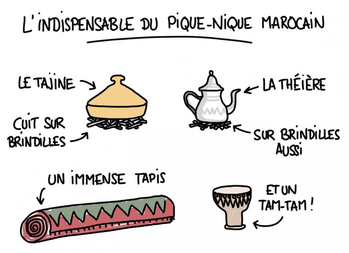 Dessin : le matériel indispensable d'un pique-nique marocain