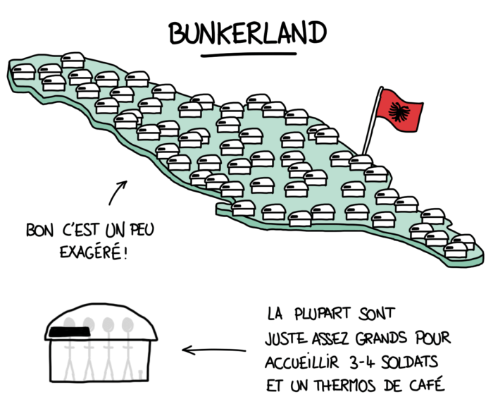 Dessin : l'Albanie ou Bunkerland, avec ses bunkers partout