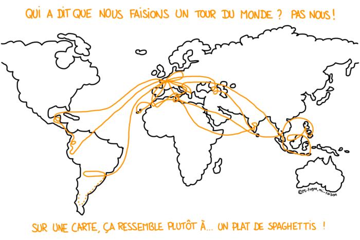 Dessin : carte pas un tour du monde, plutôt un plat de spaghettis !