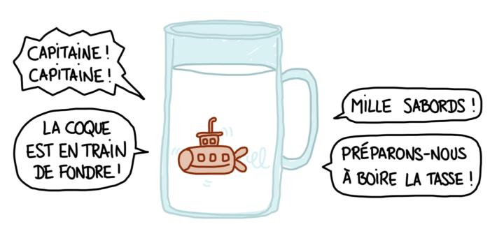 Dessin : submarino chocolat au lait en Argentine