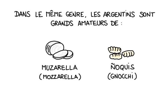 Dessin : la muzarella et les ñoquis en Argentine