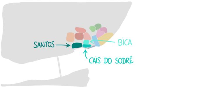 Carte Bica Cais do Sobré Santos Lisbonne