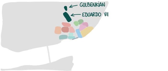 Carte Eduardo VII Lisbonne