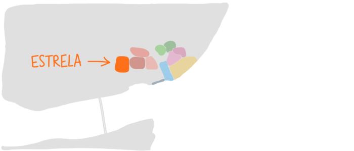 Carte Estrela Lisbon
