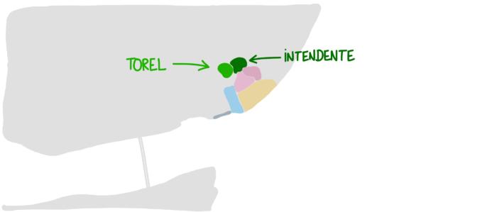 Carte Torel Intendente Lisbonne